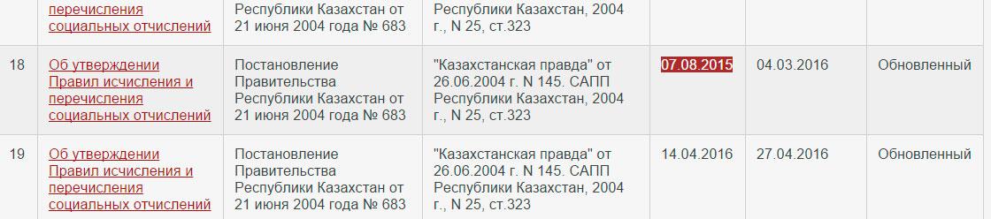 редакция Правил исчисления социальных отчислений от 07 августа 2015 года