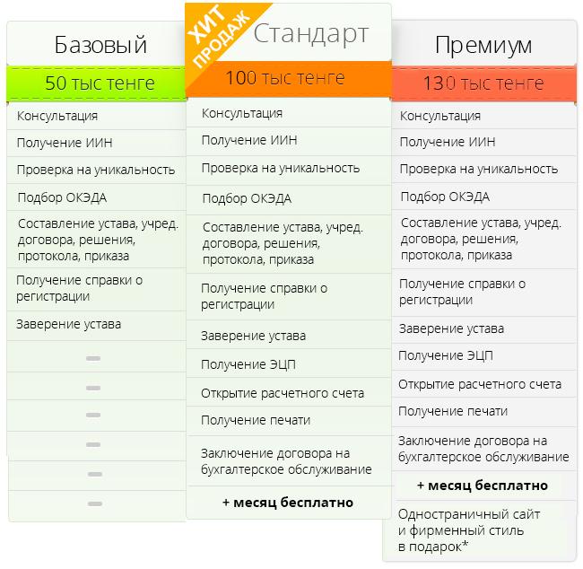 kazinvoice таблица тарифов базовый стандарт премиум
